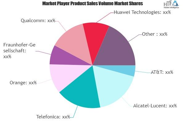 5G Technology Market Next Big Thing | Major Giants- Alcatel-Lucent, Telefonica, Orange