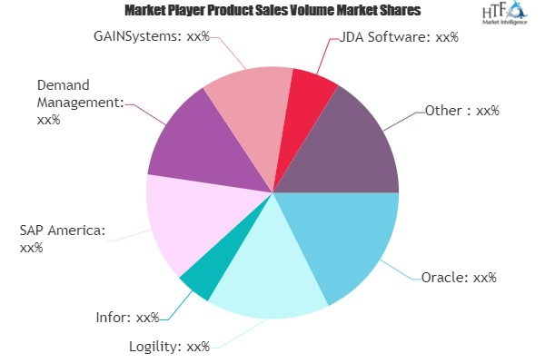 Demand Planning Software Market May Set New Growth Story | Oracle, Logility, Infor, SAP America