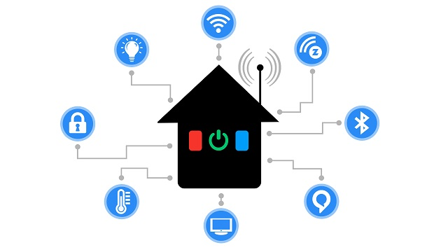 Home Automation and Control Market 2020 Technology, Share, Demand, Opportunity, Projection Analysis Forecast Outlook 2026