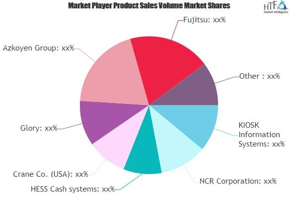 Self Service Machines Market May Set New Growth Story | HESS Cash systems, Crane, Glory, Azkoyen