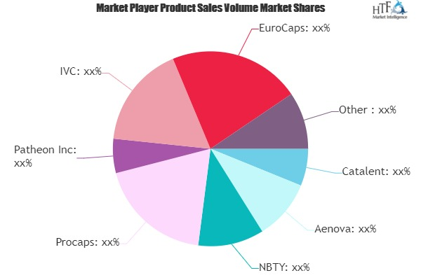 Empty Gelatin Capsule Market to Witness Huge Growth by 2026 | Catalent, Aenova, NBTY, Procaps