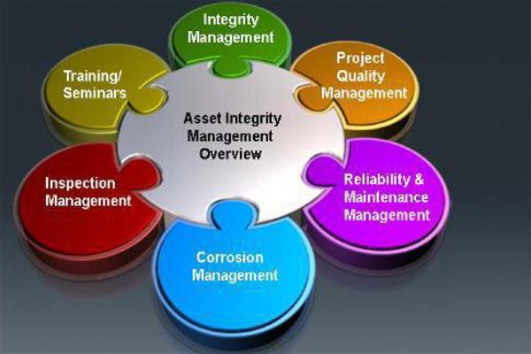 Asset Integrity Management Systems Market Next Things | Big Giants: Aker Solutions, Asset Integrity Solutions, Bell Energy