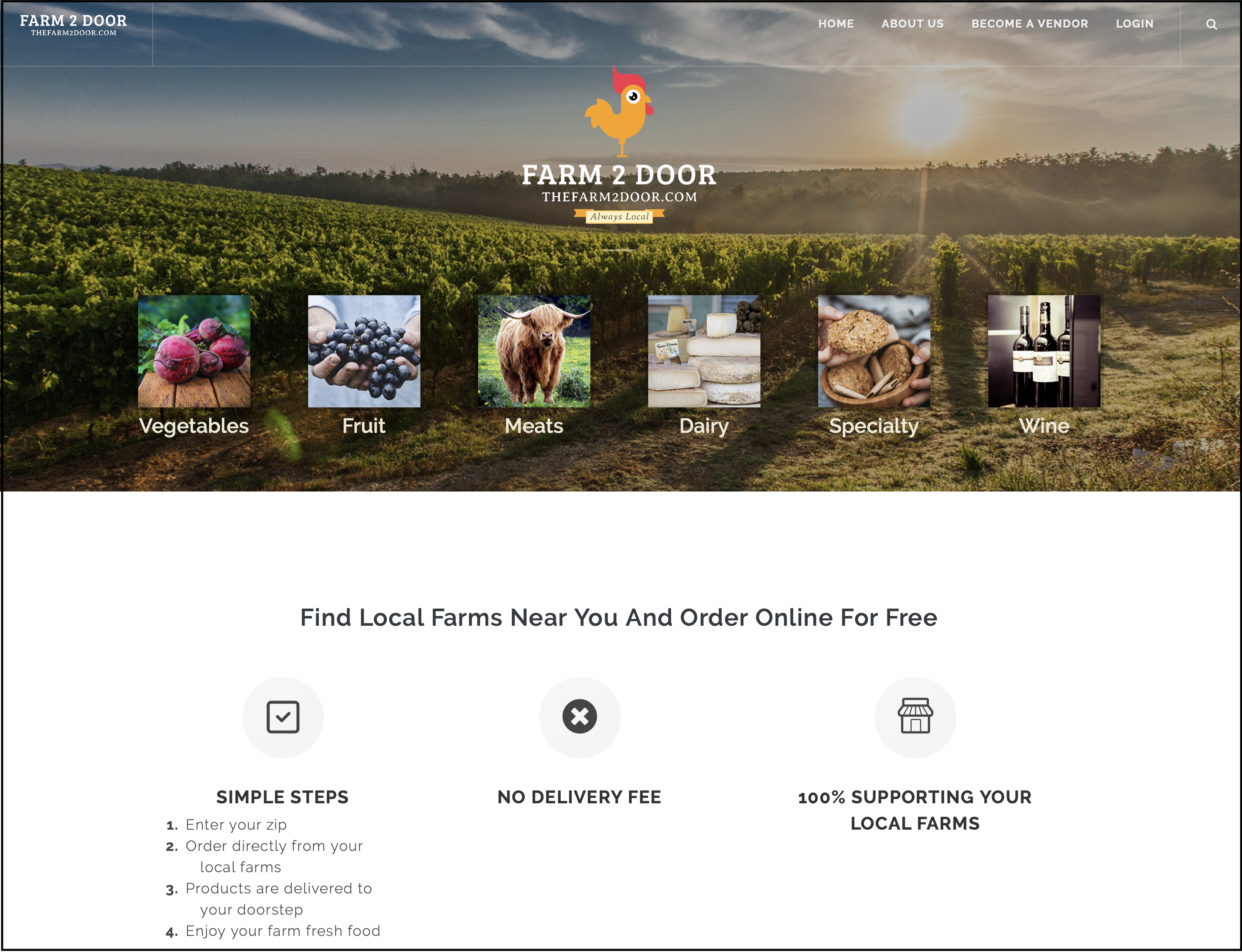 Connecting Farmers To The Market and Helping Them Avoid Business Disruption, Farm 2 Door Provides The Best Agro Product Trading Platform