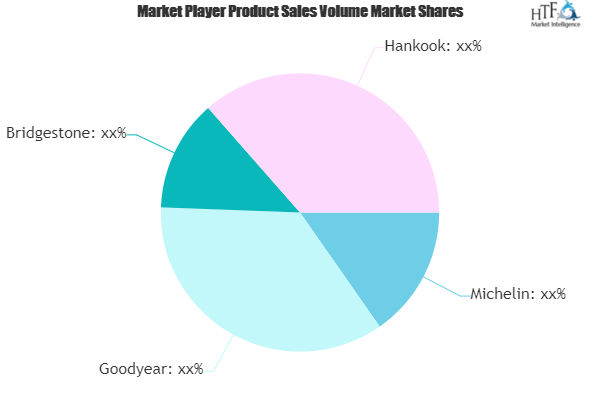 Airless Tire Market to See Major Growth by 2025 | Michelin, Goodyear, Bridgestone