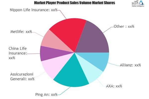 Vehicle Insurance Market: Beating Growth Expectations | AXA, Allianz, Metlife, Nippon