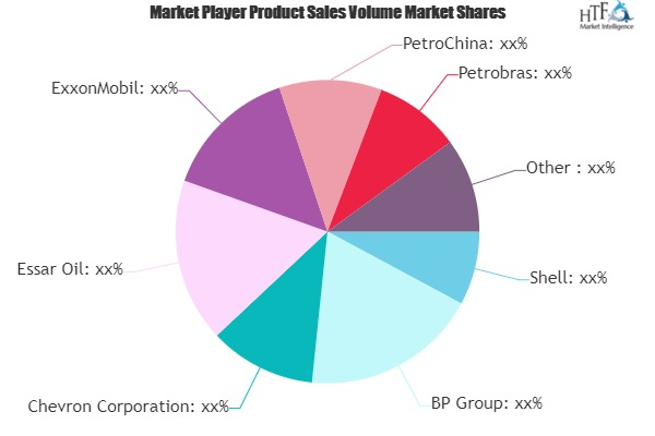 Transportation Fuels Market Next Big Thing | Major Giants- Shell, Chevron, Essar Oil, ExxonMobil