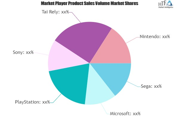 Electronic Gaming Machines (EGM) Market to Watch: Spotlight on Sega, Microsoft, PlayStation, Sony