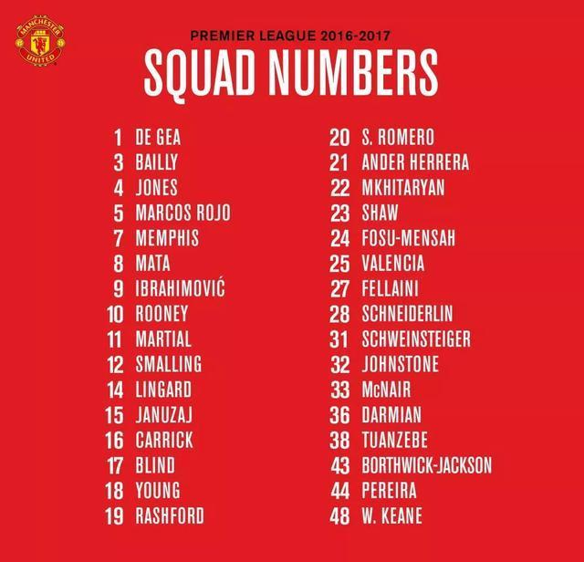 What do footballers' numbers signify about their squads?