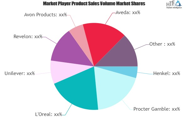 Hair Care Market to See Major Growth by 2025 | Henkel, Procter Gamble, L\'Oreal, Unilever
