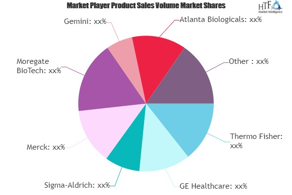 Fetal Bovine Serum Market SWOT Analysis by Key Players- Thermo Fisher, GE Healthcare, Sigma-Aldrich