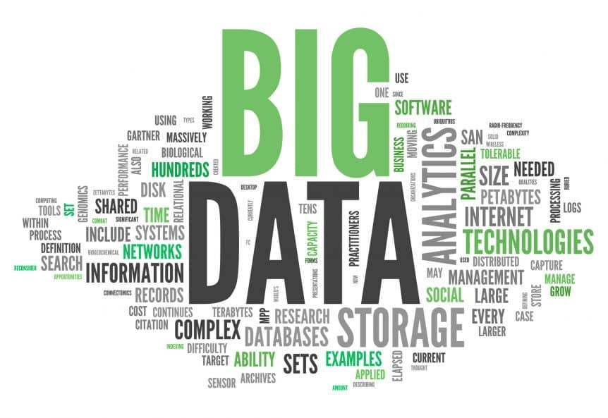 Big Data Software Market 2020 Strategic Assessments | Qlik, IBM, Cyfe