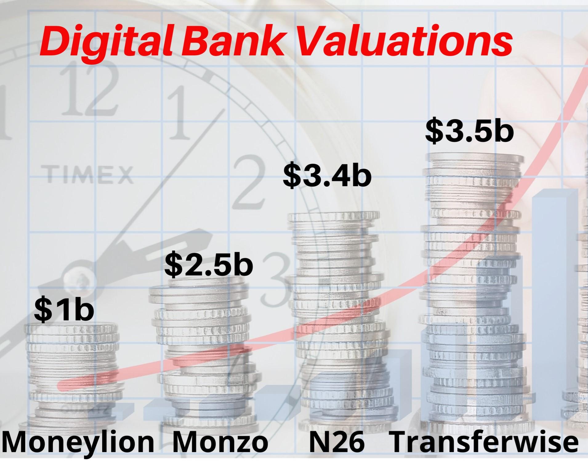 Deltec Bank, Bahamas - Computer Vision Technology Can Transform Financial Services