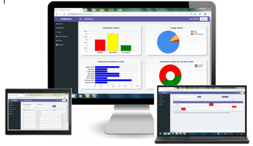 Calibration Management Software Market to see Huge Growth by 2025 | CyberMetrics Corporation, Fluke Corporation, PQ Systems