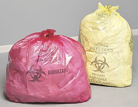 Medical Waste Bags Market Impact of COVID-19 Outbreak on Global Production,Growth,Share,Demand And Applications Forecast To 2026