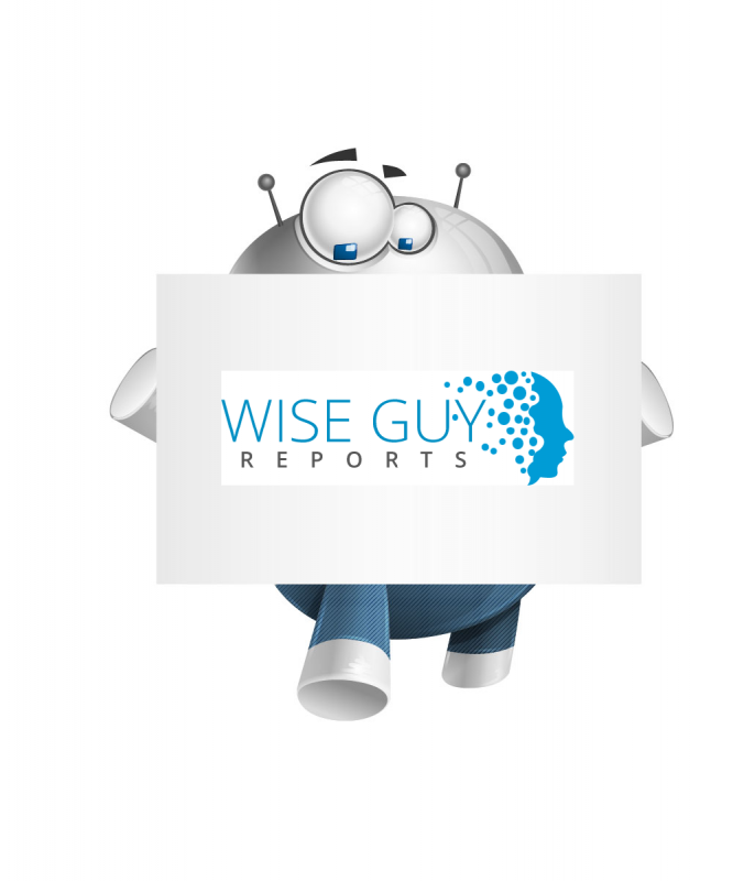 Artificial Intelligence Software 2020 Effect of COVID-19 Market Analysis, Company Profiles and Industrial Overview Research Report Forecasting to 2025