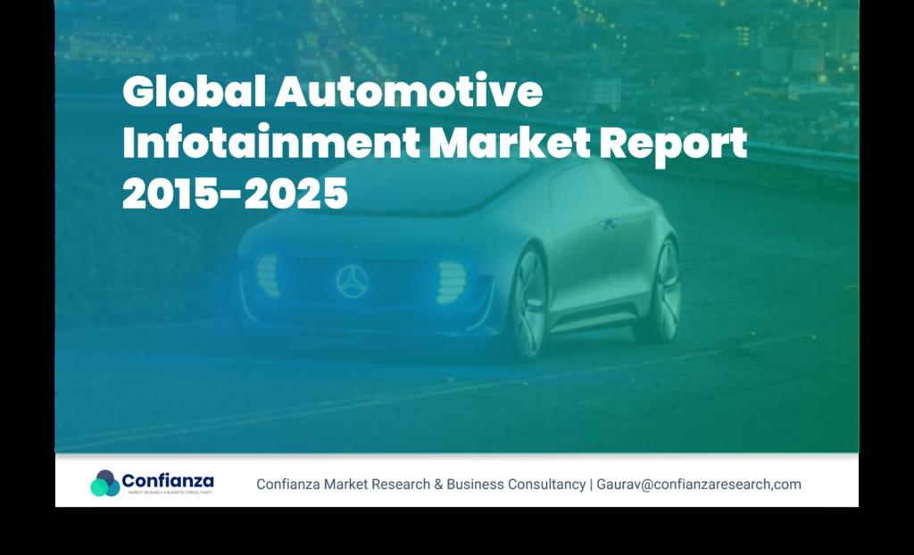 Global Automotive Infotainment System Market To Reach USD 34.77 Billion Market Size By 2025 | CAGR: 9.7% | Denso Corporation, Robert Bosch GmBH, Continental AG, Harman International Industries Inc.