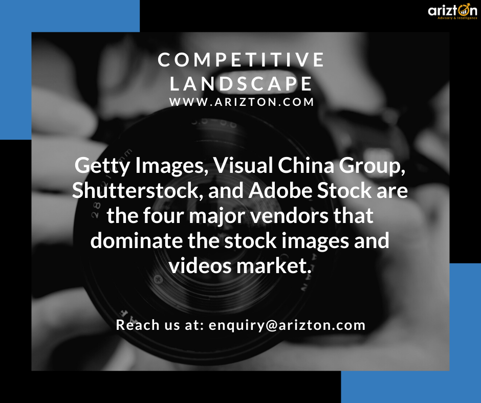 Stock Images and Videos Market Size to reach revenues of over $4.2 billion by 2024 - Arizton