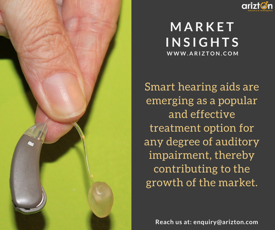Hearing Aids Market to cross revenues of over $7 Billion by 2024 - Arizton