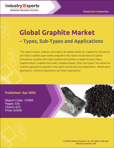 Despite COVID-19 Pandemic Impact, Graphite Market is Projected to Reach 3.2 Million Tons Equated to $27 Billion by 2026 - Market Research Report (2019-2026) by Industry Experts, Inc.