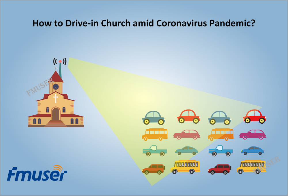 How to Drive-in Church amid Coronavirus Pandemic?
