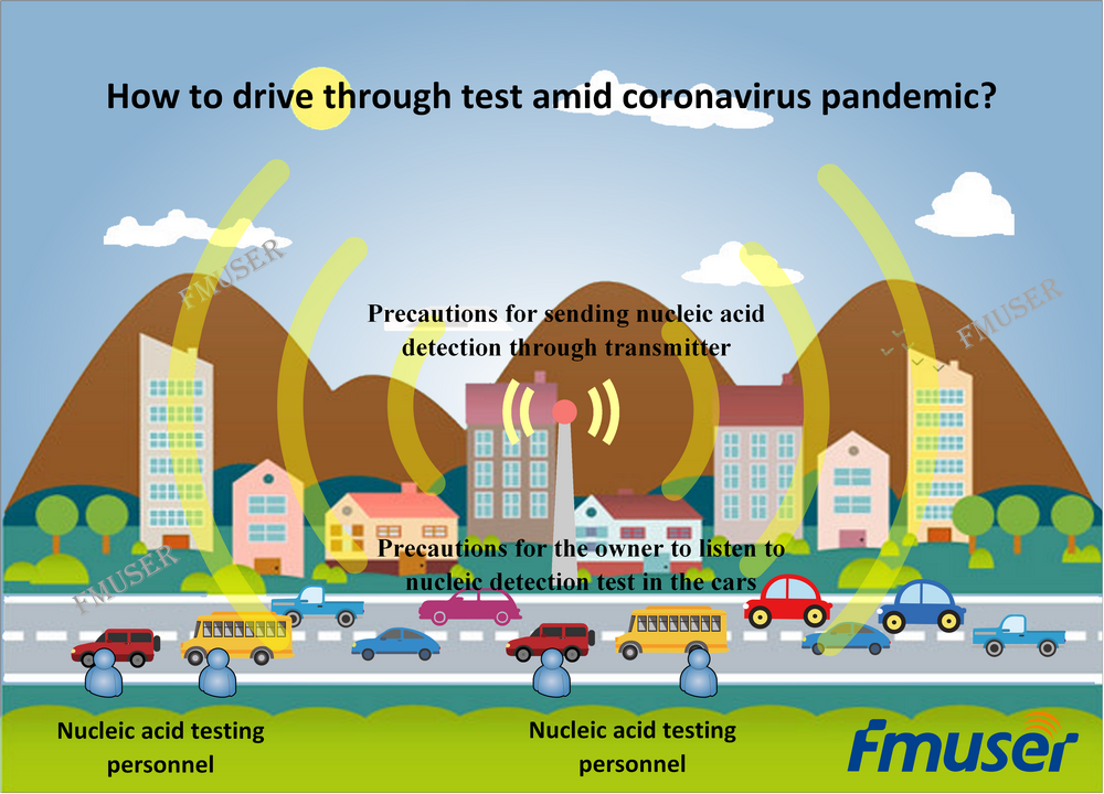 How to drive through test amid coronavirus pandemic?