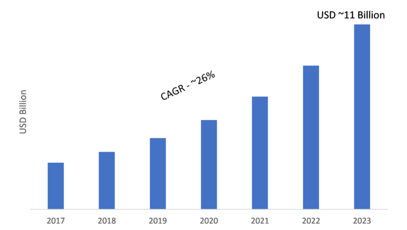 Covid-19 Analysis on Unified Monitoring Market, Key Vendors, Segmentation by Product Types, Application, Sales Revenue, Development Strategy, Growth Potential, Analysis and Business Distribution