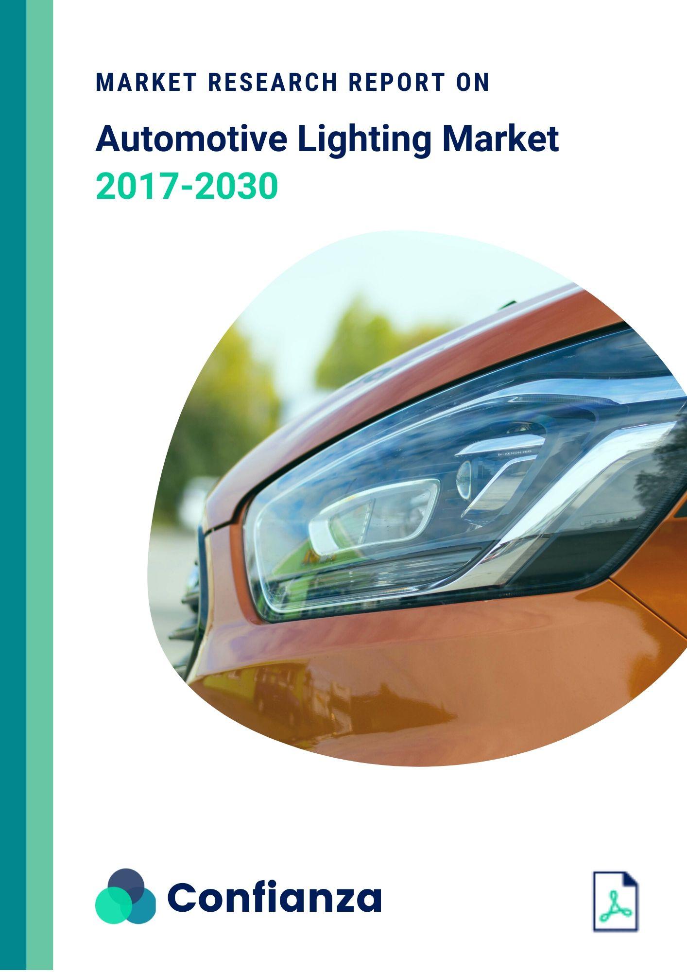 Global Automotive Lighting Market to Reach USD USD 48.11 Billion Market Size By 2030