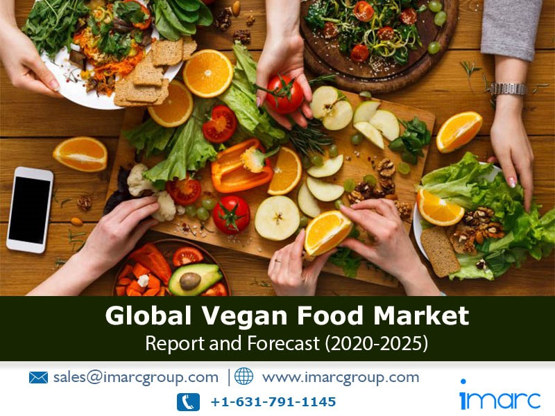 Vegan Food Market 2020-2025: Global Size, Share, Statistics, Packaged Food, Type and Industry Report