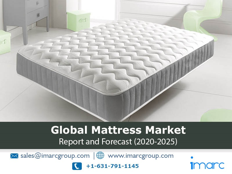 Mattress Market 2020-2025: Global Size, Share, Segmentation, Industry Growth and Future Forecast Report