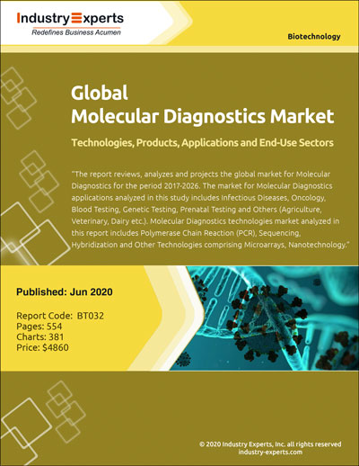 COVID-19 Outbreak Drives Infectious Diseases to Witness Highest Growth and Helps Global Molecular Diagnostics Market to Touch $25 Billion by 2026