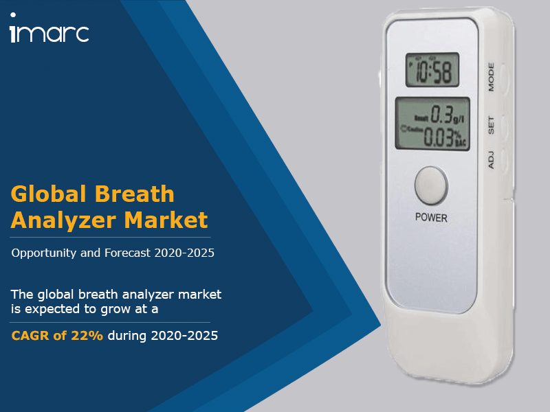 Breath Analyzer Market: Global Industry Trends, Share, Size, Trends, Growth, Demand and Forecast Till 225