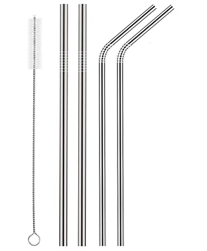 Reusable Straw Market 2020-2025 | Global Industry Trends, Size, Share, COVID-19 Impact Analysis, Growth, Demand and Opportunities