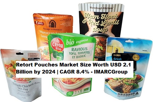 Retort Pouches Market 2019-2024   Global Industry Trends, Size, Share, COVID-19 Impact Analysis, Demand, Growth, And Future Scope