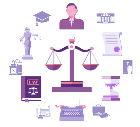 What are the benefits to get the Legal bill review and its software solutions?