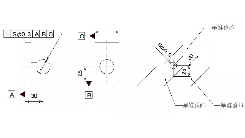 How to reduce the operating skills of machining deformation?