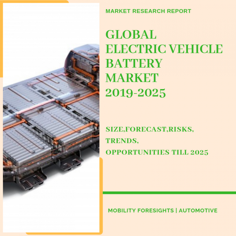 Global Electric Vehicle Battery Market 2019-2025