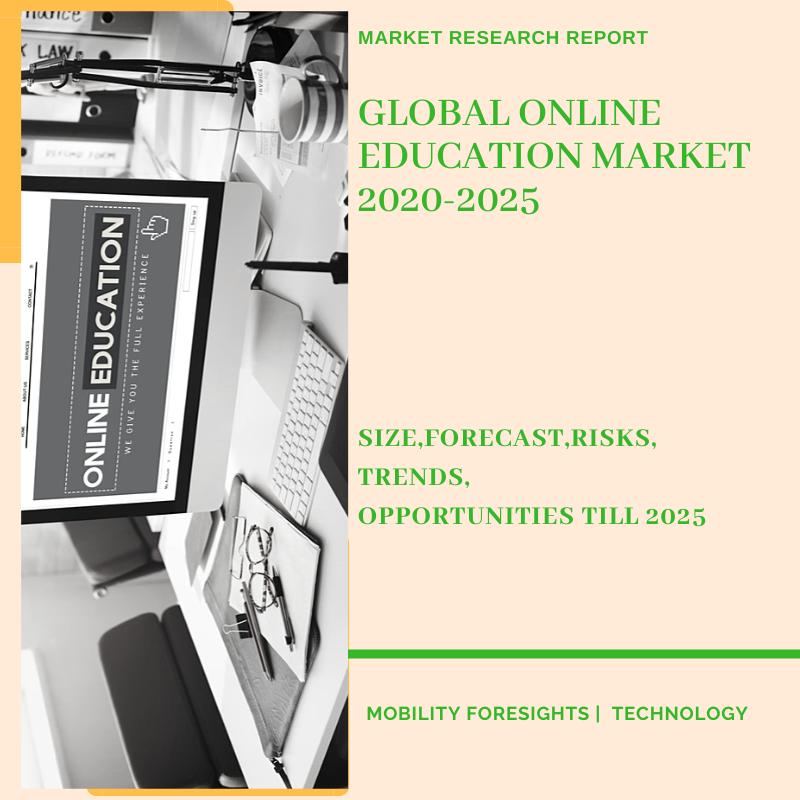 Global Online Education Market 2020-2025