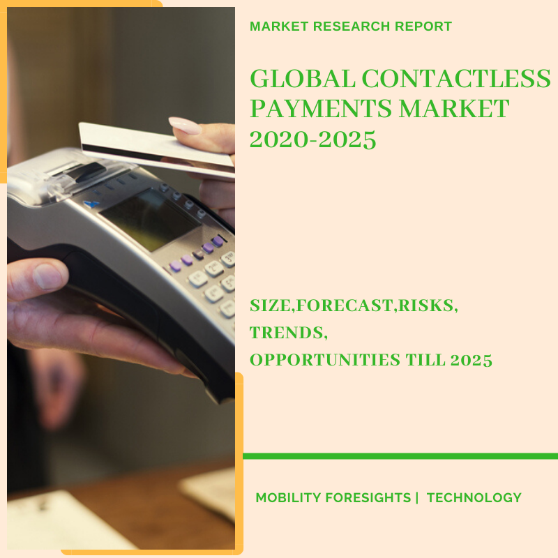 Global Contactless Payment Market 2020-2025