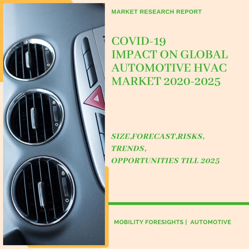 COVID-19 impact on Global Automotive HVAC Market 2020-2025