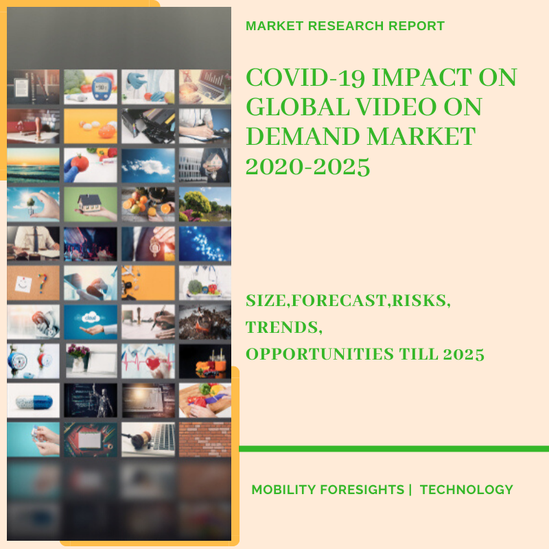 COVID-19 impact on Global Video on Demand Market 2020-2025