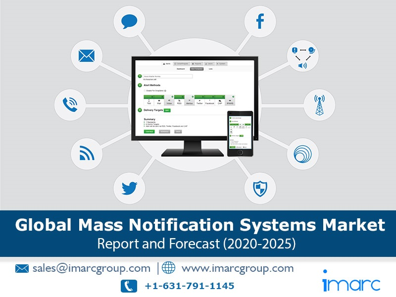 Mass Notification Systems MARKET 2020-2025: INDUSTRY ANALYSIS, GROWTH, DEMAND, REPORT AND BUSINESS OPPORTUNITIES