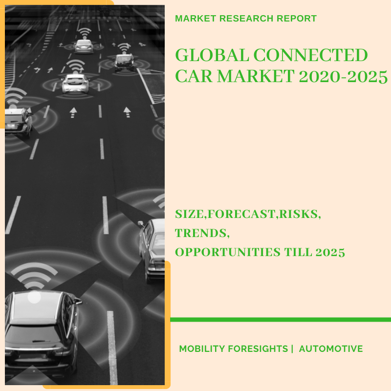 Global Connected Car Market 2020-2025