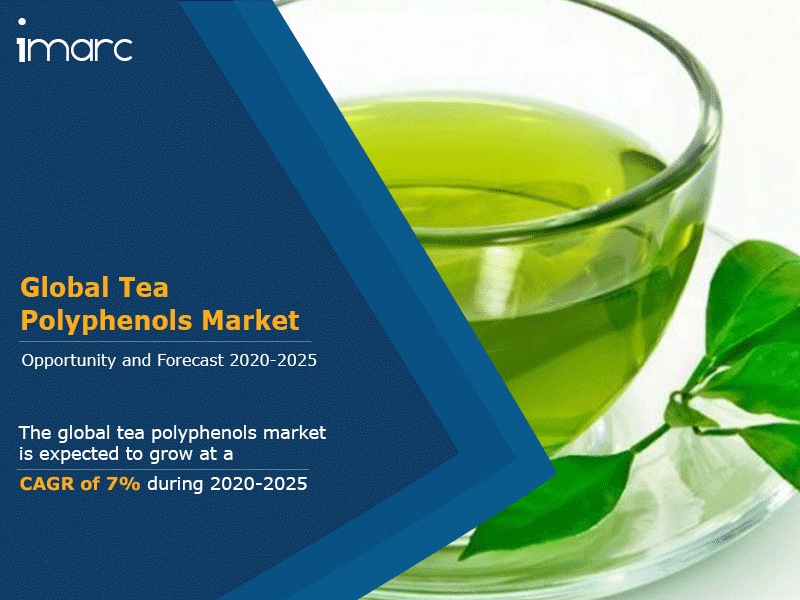 Global Tea Polyphenols Market Size, Share 2020: Global Industry Analysis Report, Outlook, Growth, Trends and Forecast By 2025