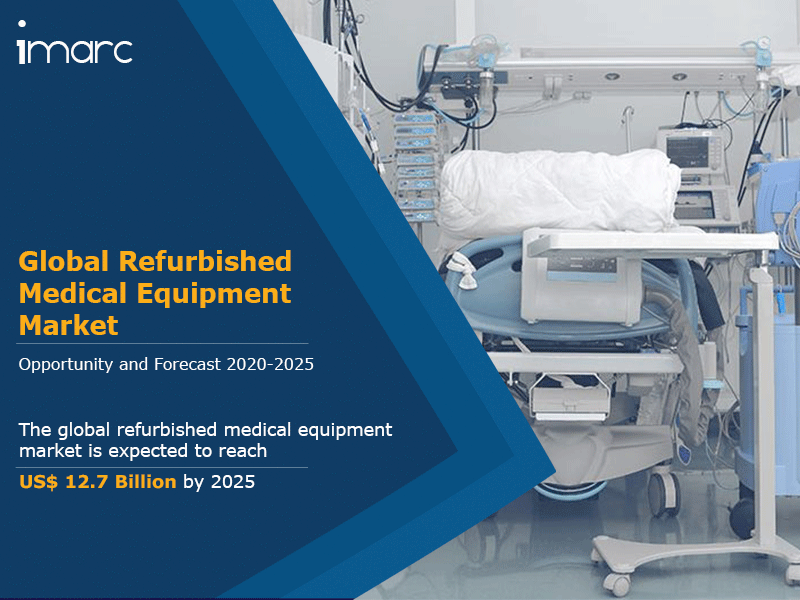 Refurbished Medical Equipment Market Size 2020, Global Industry Analysis Report, Growth, Share, Outlook and Forecast By 2025