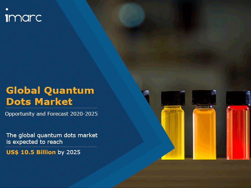 Quantum Dots Market Growth 2020, Trends, Size, Share, Sales Statistics Report, Key Players and Forecast By 2025