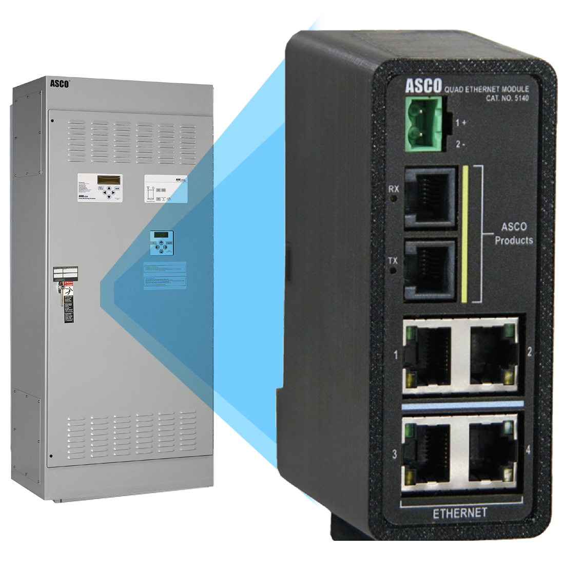 ASCO 5140 Communication Module Turns Transfer Switches into Power Information Portals