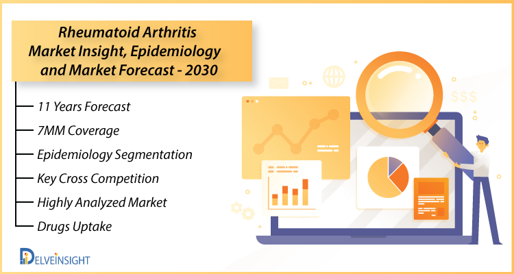 Rheumatoid Arthritis Market Analysis, Market Size, Epidemiology, Leading Companies and Competitive Analysis by DelveInsight