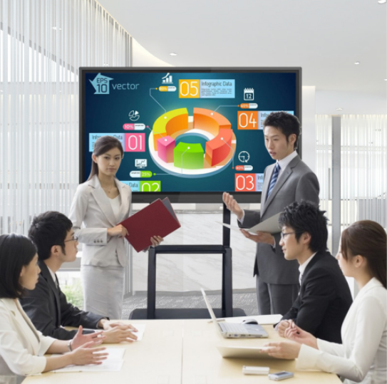 What should one pay attention to when using interactive flat panels?