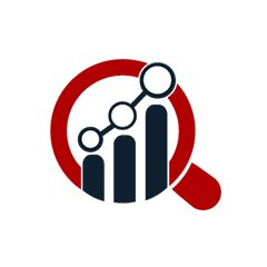 Artificial Intelligence in Retail Market 2023 Size, Share, Business Growth, Competitive Landscape, Historical Analysis and Forecast (SARS-CoV-2, Covid-19 Analysis)