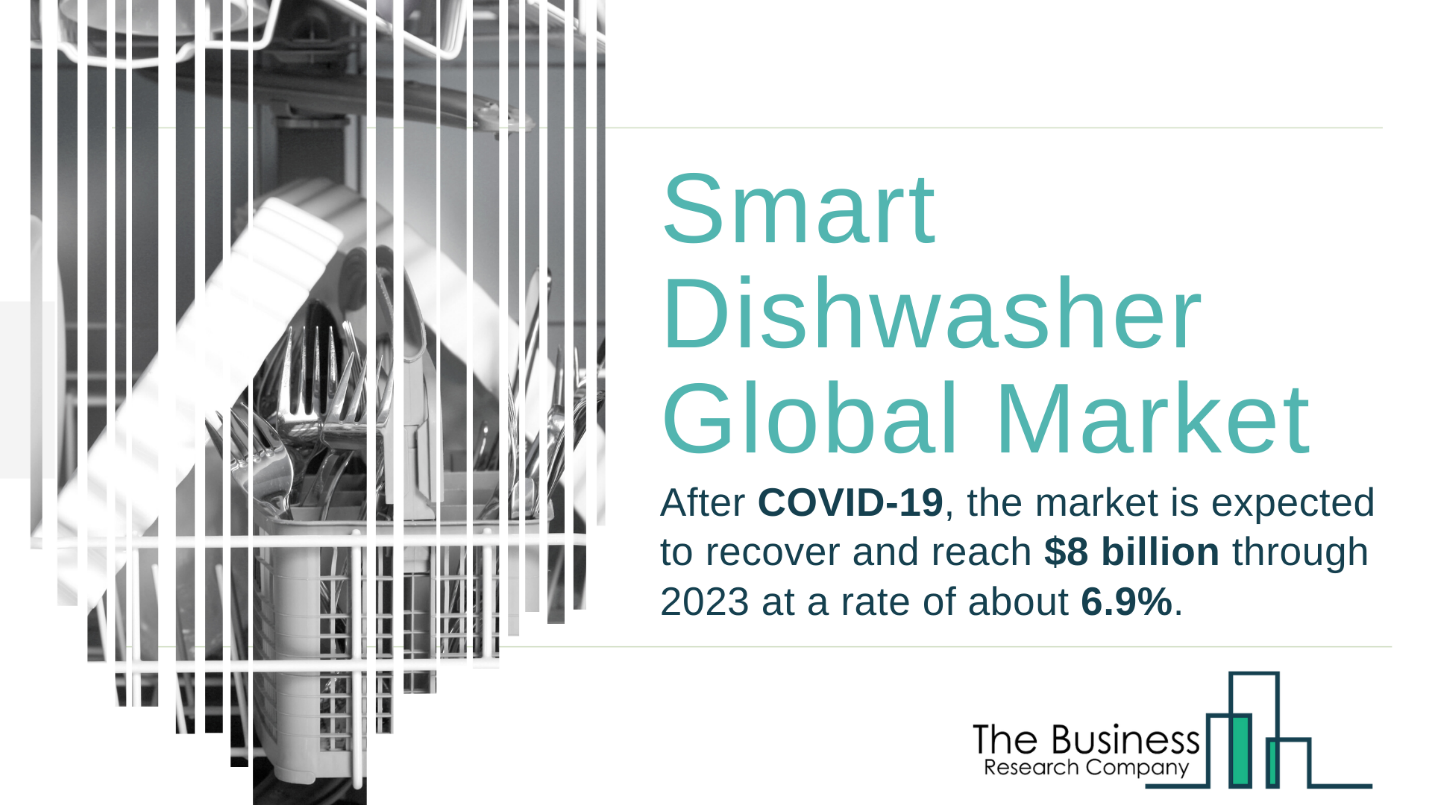 Global Smart Dishwasher Market Value Expected To Reach $8 Billion By 2023